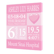 Personalized Baby Announcement Canvas Art